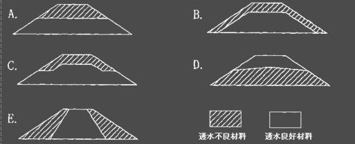 工水电图纸符号