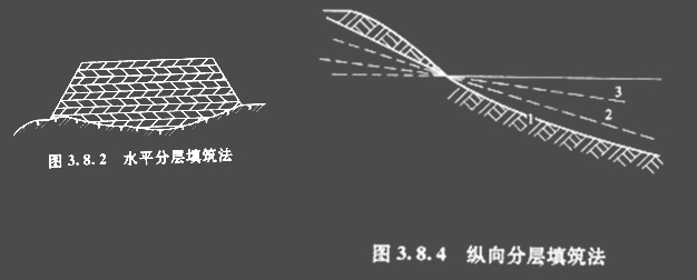 路基分层结构示意图