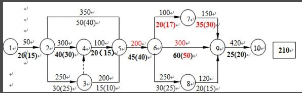 吊篮电机电容怎么接线图