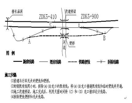 圆弧翼墙设计图