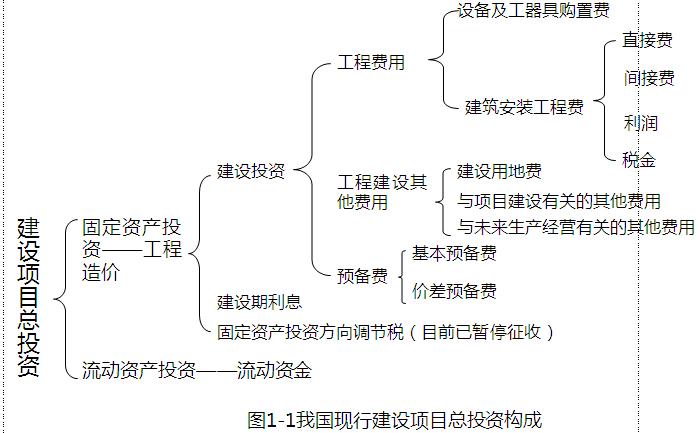 地图 电路 电路图 电子 设计 素材 原理图 700_433