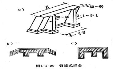 (2)拱桥轻型桥台 拱桥轻型桥台适用于13m以内的小跨径拱桥和桥台