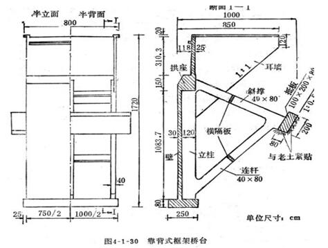拱桥轻型桥台适用于13m以内的小跨径拱桥和桥台水平位移量很小的情况