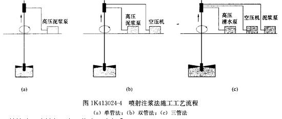 电路 电路图 电子 原理图 550_232