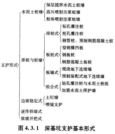 电路 电路图 电子 设计 素材 原理图 376_439